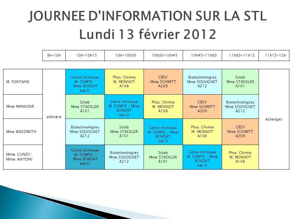 JOURNEE D'INFORMATION SUR LA STL Lundi 13 février 2012 9h-10h10h-10h1510h-10h3010h30-10h4510h45-11h0011h00-11h1511h15-12h M. FONTAINE plénière Génie c