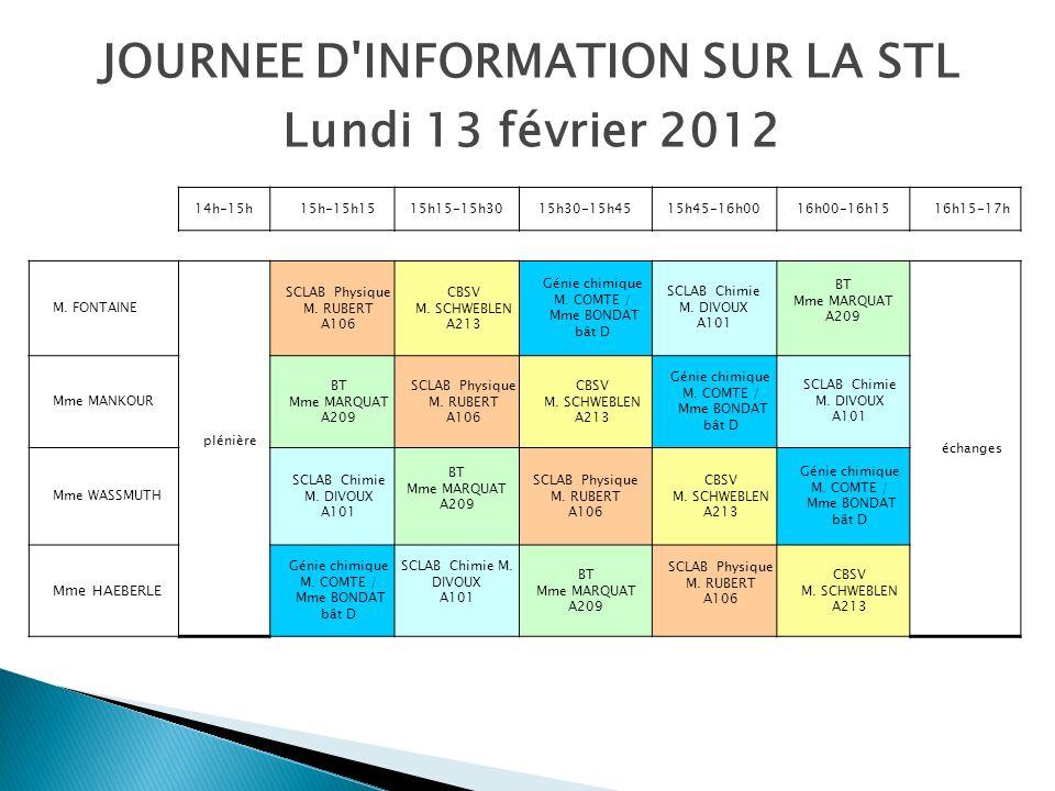 JOURNEE D'INFORMATION SUR LA STL Lundi 13 février 2012 14h-15h15h-15h1515h15-15h3015h30-15h4515h45-16h0016h00-16h1516h15-17h M. FONTAINE plénière SCLA
