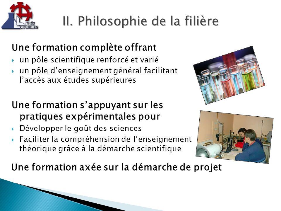Lavoisier (STL) Pascal (STI2D) Lavoisier (STL) Pascal (STI2D) Université IUT Licence Pro Lycée Prépa ATS 1 2 3 4 5 6 7 8 Licence Master Doctorat Prépa int ENS, Ing Grandes Ecoles Licence 1 Licence 2 Licence 3 Master 1 Master 2 Thèse Doctorat DUT 1DUT 2 Mention Complé.