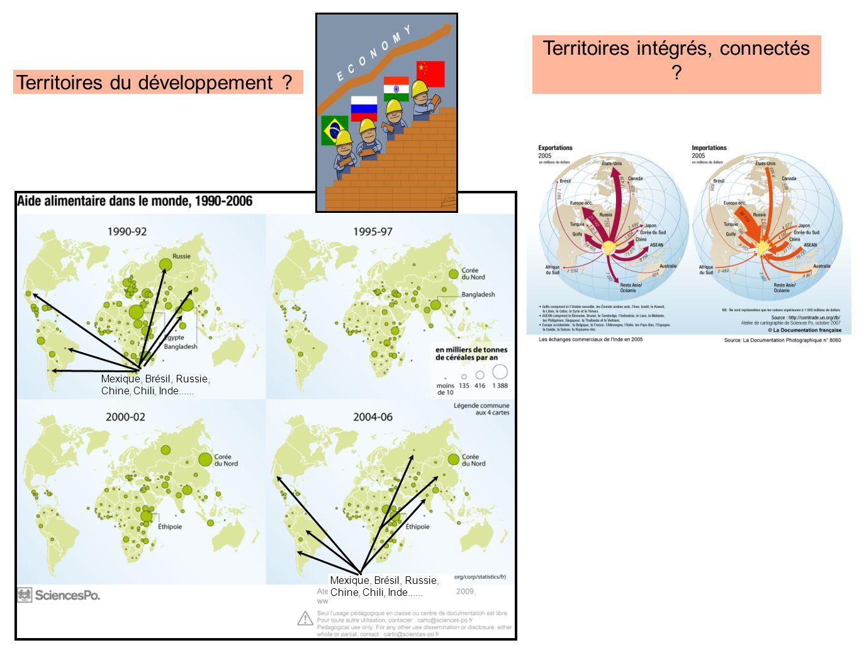 Territoires du développement .Mexique, Brésil, Russie, Chine, Chili, Inde......
