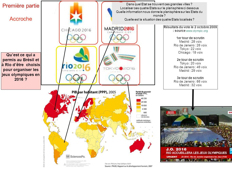 Première partie Accroche Résultats du vote le 2 octobre 2009 : source www.olympic.org 1er tour de scrutin Madrid : 28 voix Rio de Janeiro : 26 voix Tokyo : 22 voix Chicago : 18 voix 2e tour de scrutin Tokyo : 20 voix Rio de Janeiro : 46 voix Madrid : 29 voix 3e tour de scrutin Rio de Janeiro : 66 voix Madrid : 32 voix Quest ce qui a permis au Brésil et à Rio dêtre choisis pour organiser les jeux olympiques en 2016 .