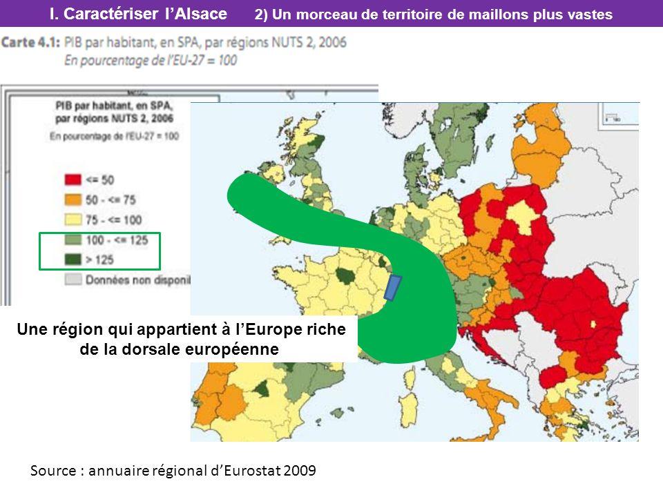 Source : annuaire régional dEurostat 2009 Une région qui appartient à lEurope riche de la dorsale européenne I. Caractériser lAlsace 2) Un morceau de