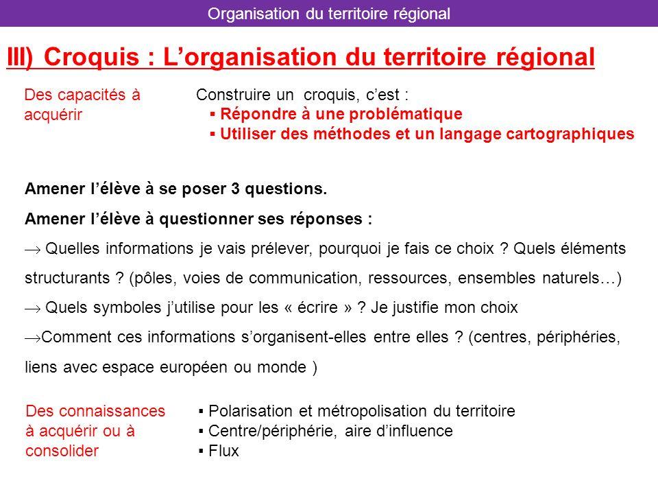 III) Croquis : Lorganisation du territoire régional Construire un croquis, cest : Répondre à une problématique Utiliser des méthodes et un langage car