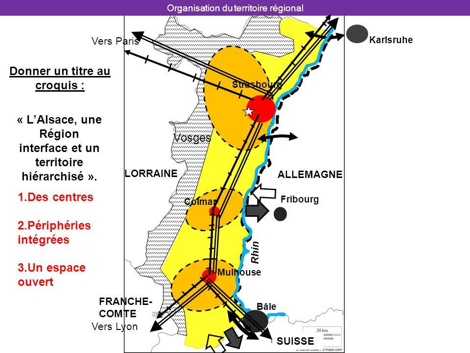 SUISSE ALLEMAGNE FRANCHE- COMTE LORRAINE Bâle Karlsruhe Organisation du territoire régional Fribourg Vers Paris Vers Lyon Mulhouse Strasbourg Colmar D