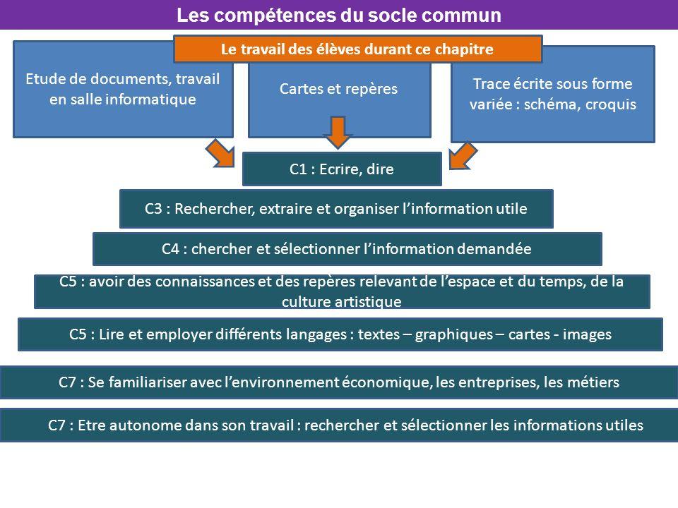 Les compétences du socle commun Etude de documents, travail en salle informatique Cartes et repères Trace écrite sous forme variée : schéma, croquis C