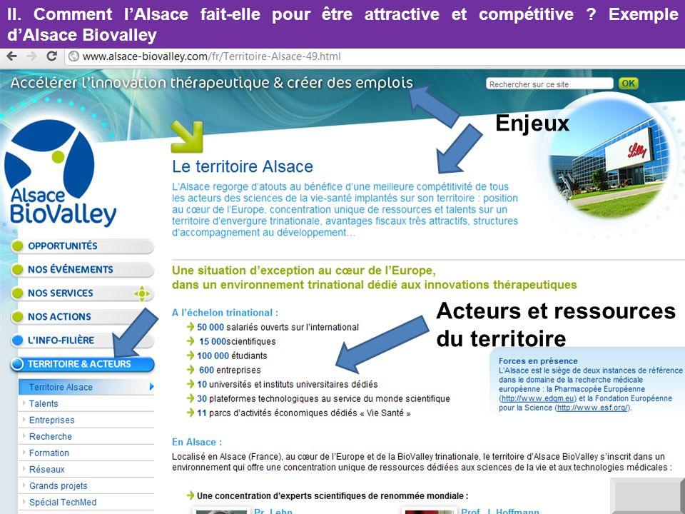 Acteurs et ressources du territoire Enjeux II. Comment lAlsace fait-elle pour être attractive et compétitive ? Exemple dAlsace Biovalley