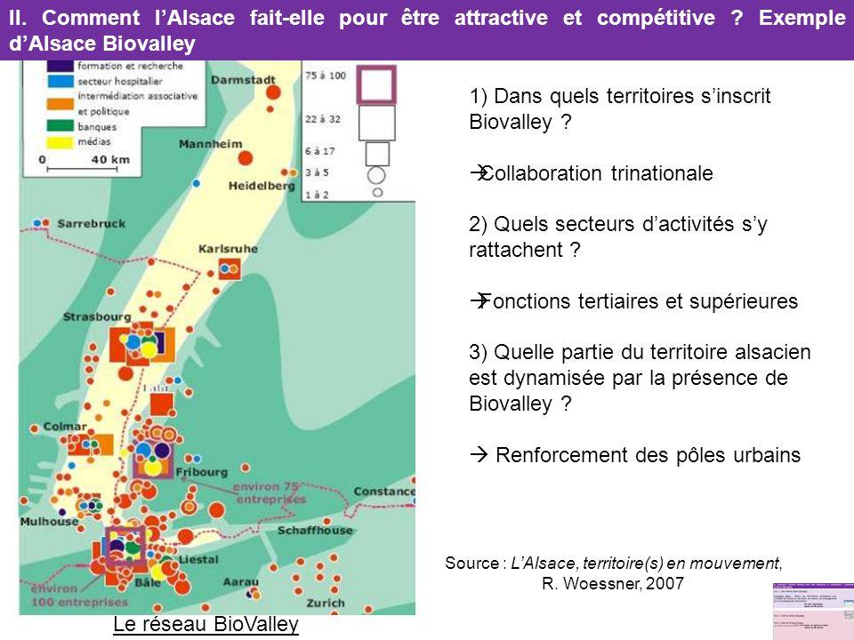 1) Dans quels territoires sinscrit Biovalley ? Collaboration trinationale 2) Quels secteurs dactivités sy rattachent ? Fonctions tertiaires et supérie