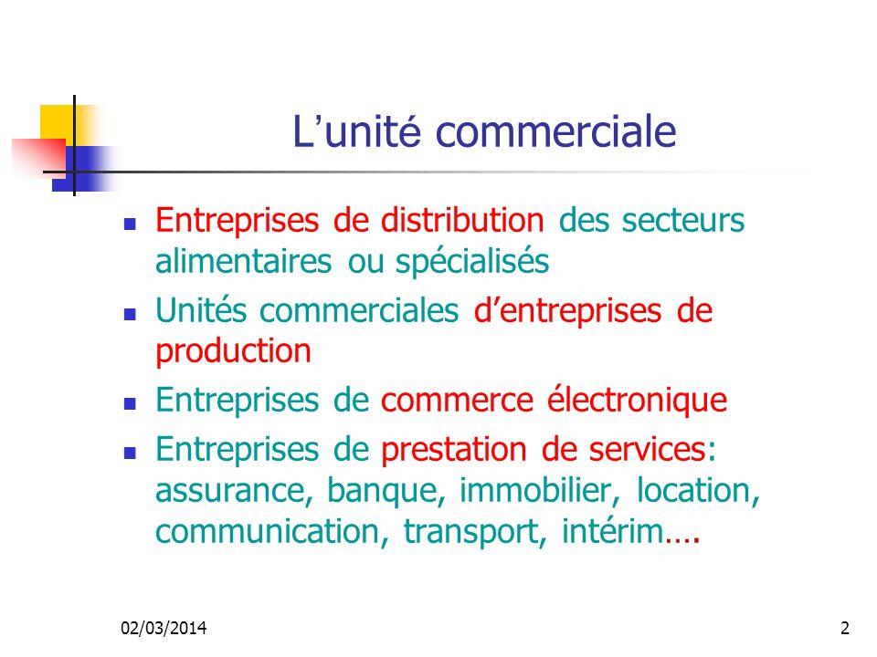 02/03/20141 BTS MANAGEMENT DES UNITES COMMERCIALES