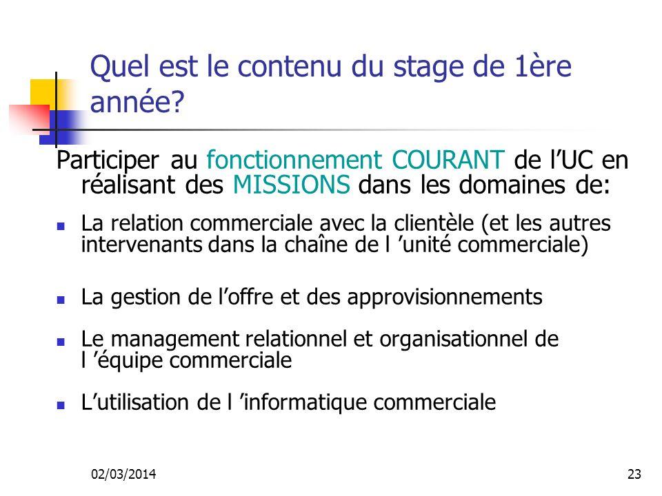 02/03/201422 Objectifs des stages Acquérir et/ou approfondir des compétences professionnelles en situation réelle de travail Améliorer la connaissance