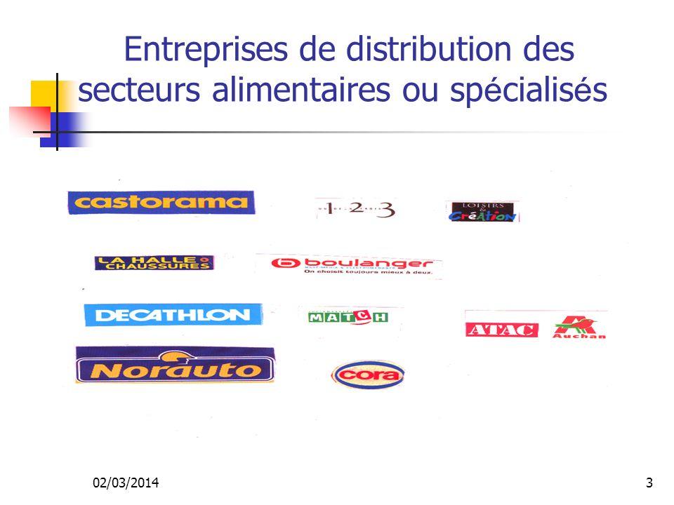 02/03/20142 L unit é commerciale Entreprises de distribution des secteurs alimentaires ou spécialisés Unités commerciales dentreprises de production E