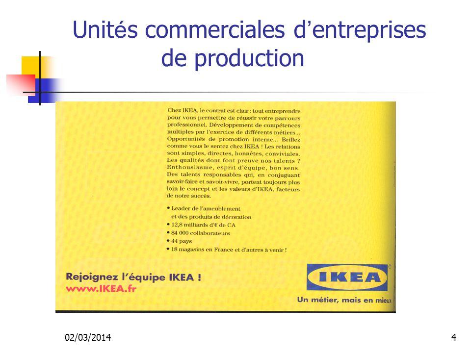 02/03/20144 Unit é s commerciales d entreprises de production