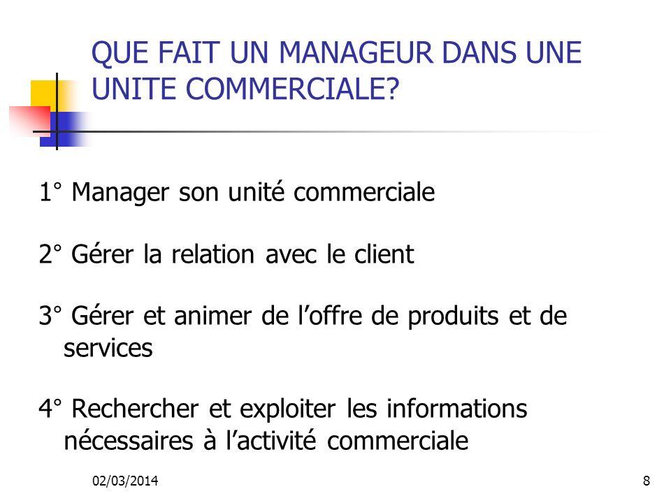 02/03/20148 QUE FAIT UN MANAGEUR DANS UNE UNITE COMMERCIALE.