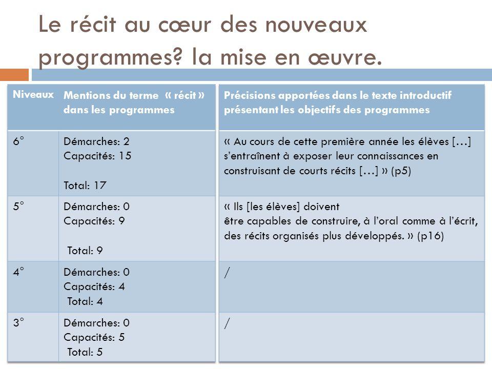 Un constat qui permet quelques remarques Le récit est présent dans tous les niveaux mais les programmes insistent surtout en 6°/5°.