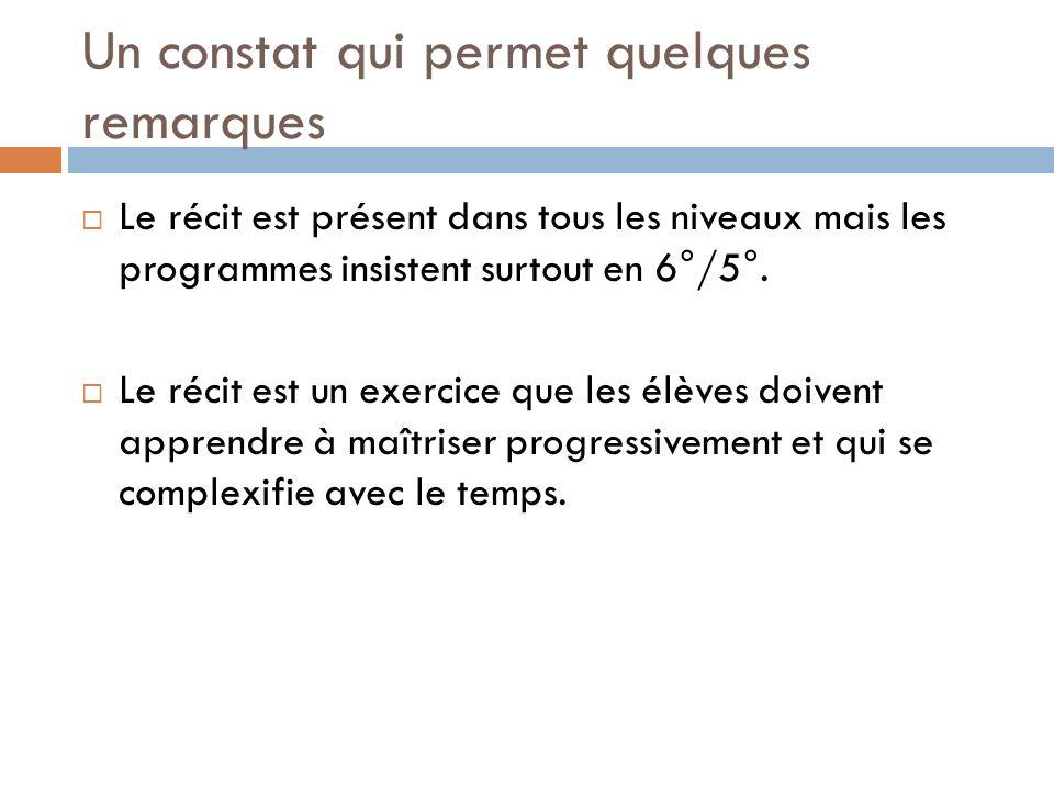 Bilan de lexercice Forme du récitRaconter/ ExpliquerRestitution des connaissances Sens du paragraphe (Conclusion/ mise en résonnance.) Textes de 8 lignes en moyenne.