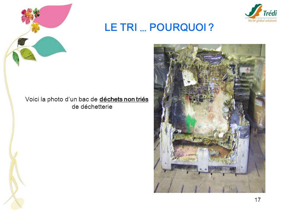17 LE TRI … POURQUOI ? Voici la photo dun bac de déchets non triés de déchetterie