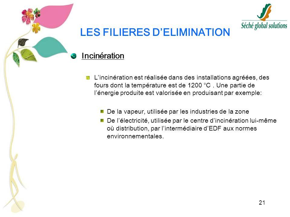 21 LES FILIERES DELIMINATION Incinération Lincinération est réalisée dans des installations agréées, des fours dont la température est de 1200 °C. Une