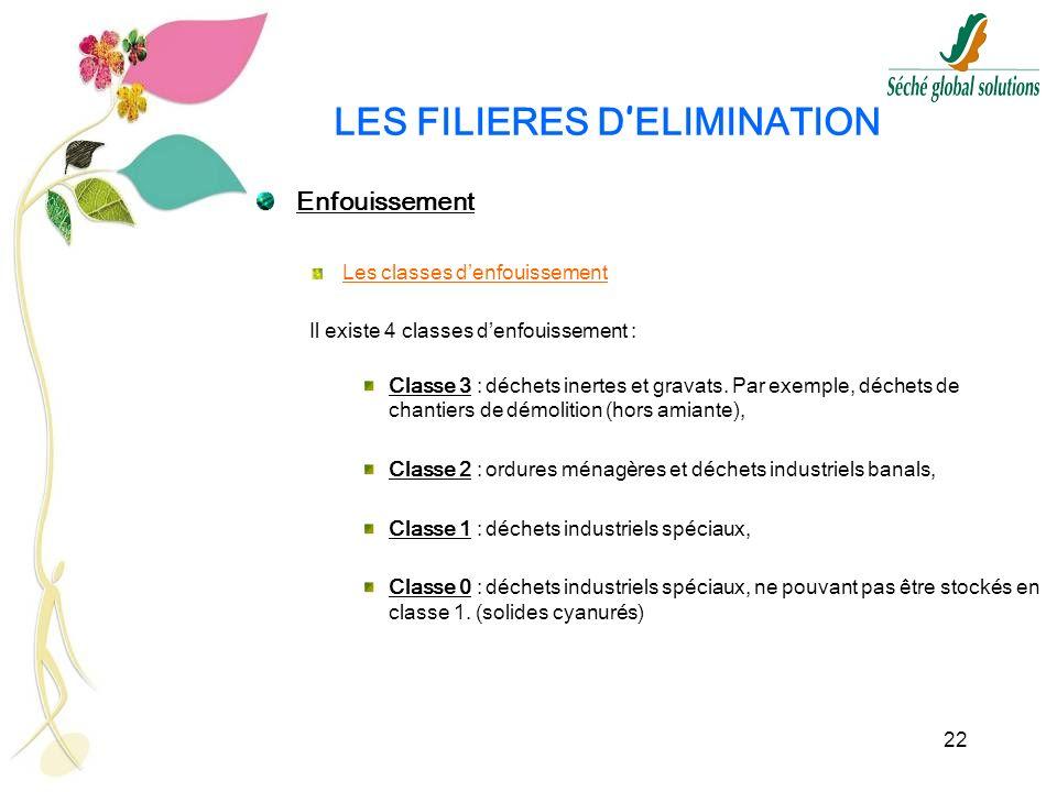 22 LES FILIERES D ELIMINATION Enfouissement Les classes denfouissement Il existe 4 classes denfouissement : Classe 3 : déchets inertes et gravats. Par