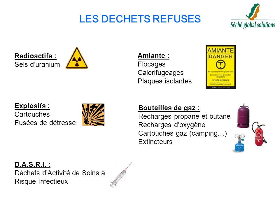 LES DECHETS REFUSES Radioactifs : Sels duranium Explosifs : Cartouches Fusées de détresse D.A.S.R.I. : Déchets dActivité de Soins à Risque Infectieux