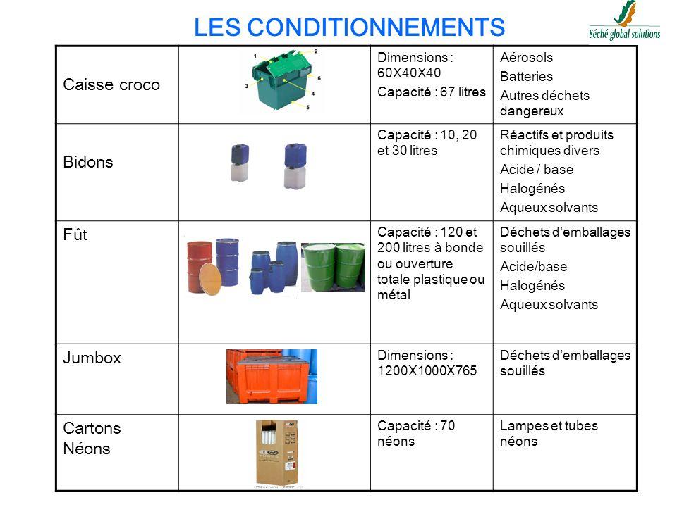 LES CONDITIONNEMENTS Caisse croco Dimensions : 60X40X40 Capacité : 67 litres Aérosols Batteries Autres déchets dangereux Bidons Capacité : 10, 20 et 3
