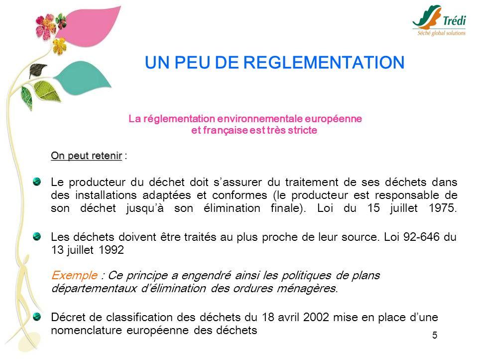 5 UN PEU DE REGLEMENTATION La réglementation environnementale européenne et française est très stricte On peut retenir On peut retenir : Le producteur