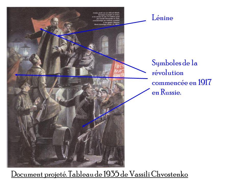 Document projeté. Tableau de 1935 de Vassili Chvostenko Lénine Symboles de la révolution commencée en 1917 en Russie.