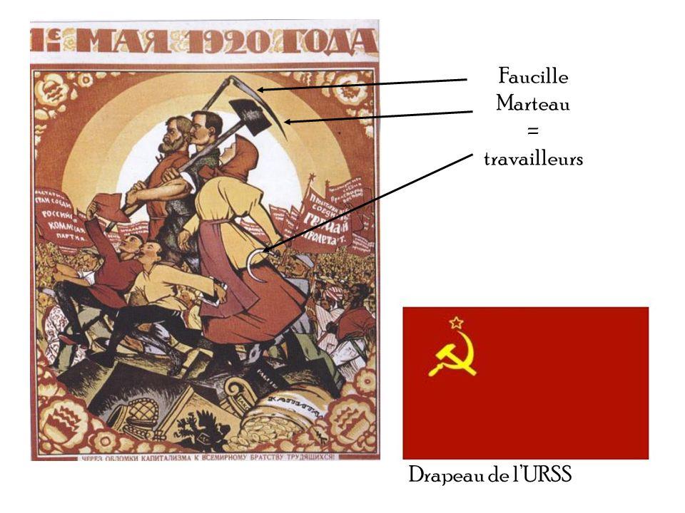 Faucille Marteau = travailleurs Drapeau de lURSS