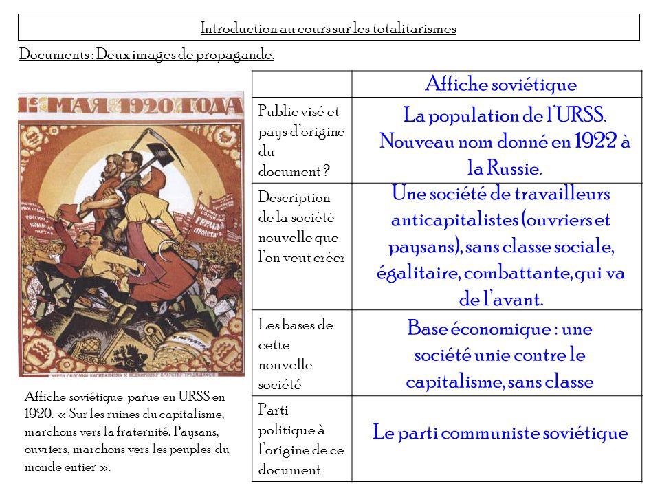 Introduction au cours sur les totalitarismes Documents : Deux images de propagande. Affiche soviétique parue en URSS en 1920. « Sur les ruines du capi