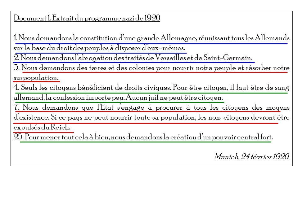 Document 1. Extrait du programme nazi de 1920 1. Nous demandons la constitution dune grande Allemagne, réunissant tous les Allemands sur la base du dr