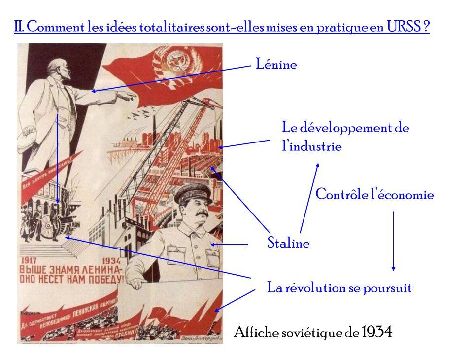 II. Comment les idées totalitaires sont-elles mises en pratique en URSS ? Affiche soviétique de 1934 Lénine Staline La révolution se poursuit Le dével