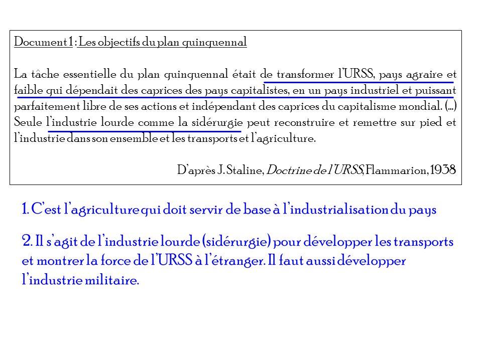 Document 1 : Les objectifs du plan quinquennal La tâche essentielle du plan quinquennal était de transformer lURSS, pays agraire et faible qui dépenda