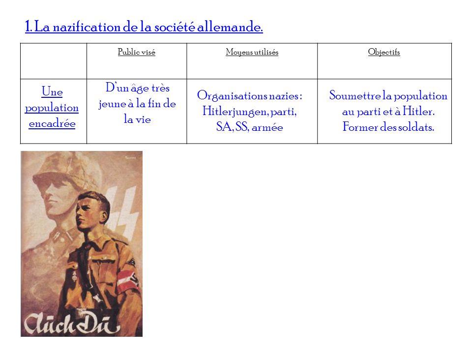 1. La nazification de la société allemande. Public viséMoyens utilisésObjectifs Une population encadrée Dun âge très jeune à la fin de la vie Organisa