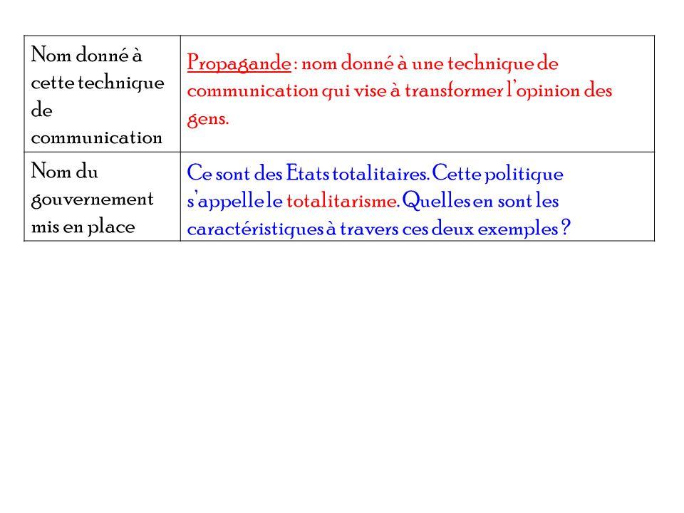 Nom donné à cette technique de communication Nom du gouvernement mis en place Propagande : nom donné à une technique de communication qui vise à trans