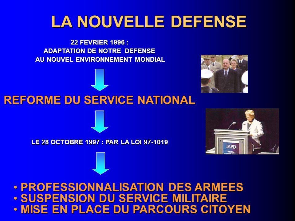 LA NOUVELLE DEFENSE 22 FEVRIER 1996 : ADAPTATION DE NOTRE DEFENSE AU NOUVEL ENVIRONNEMENT MONDIAL AU NOUVEL ENVIRONNEMENT MONDIAL PROFESSIONNALISATION