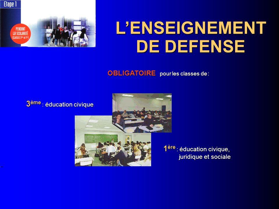LENSEIGNEMENT DE DEFENSE OBLIGATOIRE pour les classes de : 3 ème : éducation civique 1 ère : éducation civique, juridique et sociale juridique et soci