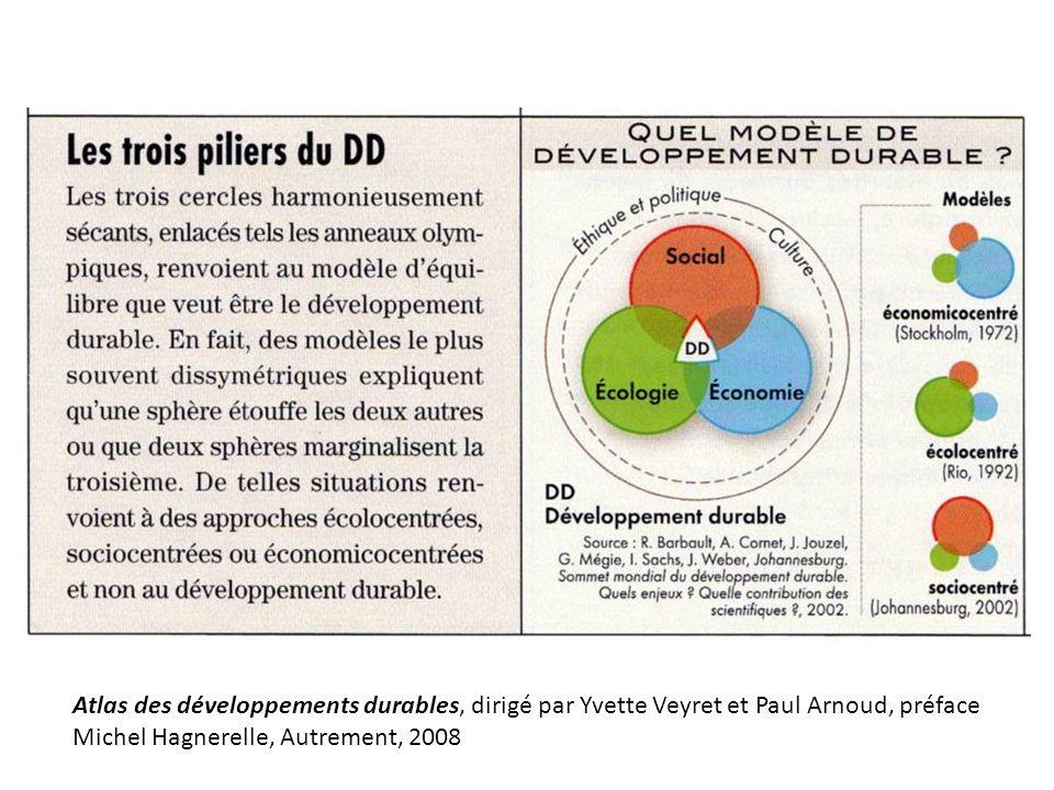 Atlas des développements durables, dirigé par Yvette Veyret et Paul Arnoud, préface Michel Hagnerelle, Autrement, 2008