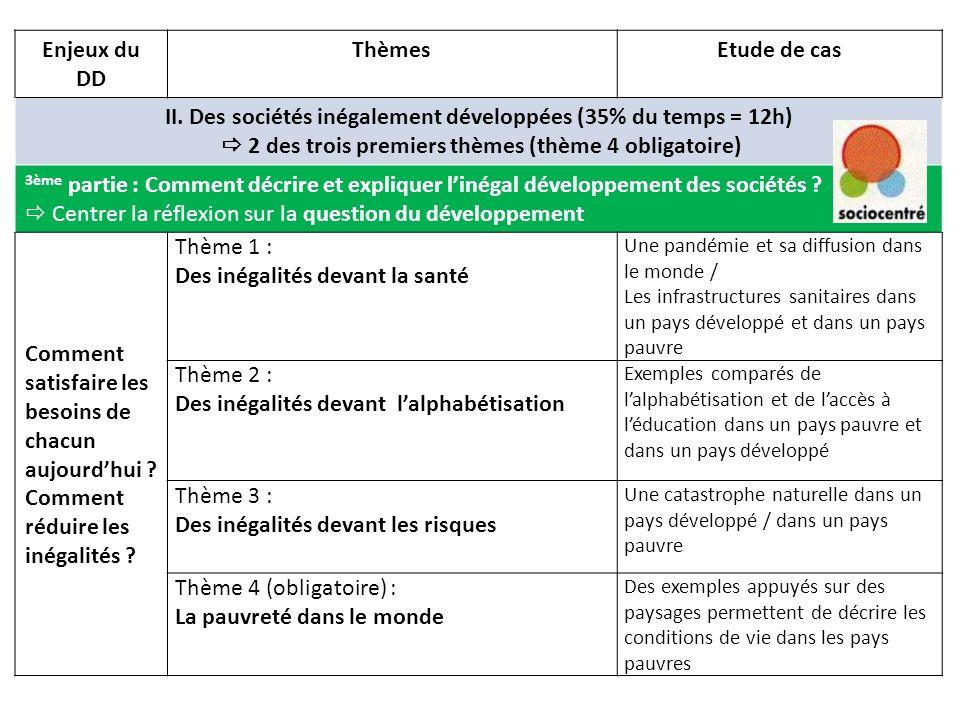 Enjeux du DD ThèmesEtude de cas II.