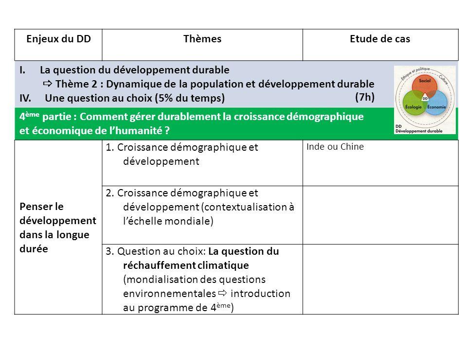 Enjeux du DDThèmesEtude de cas I.La question du développement durable Thème 2 : Dynamique de la population et développement durable IV.