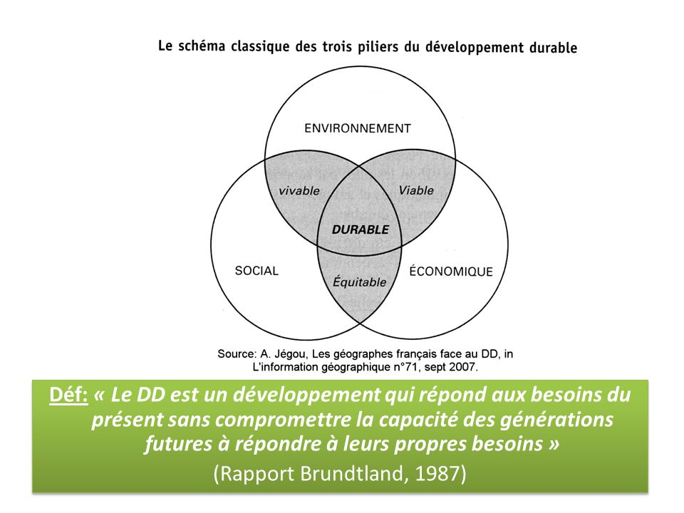 Déf: « Le DD est un développement qui répond aux besoins du présent sans compromettre la capacité des générations futures à répondre à leurs propres besoins » (Rapport Brundtland, 1987) Déf: « Le DD est un développement qui répond aux besoins du présent sans compromettre la capacité des générations futures à répondre à leurs propres besoins » (Rapport Brundtland, 1987)