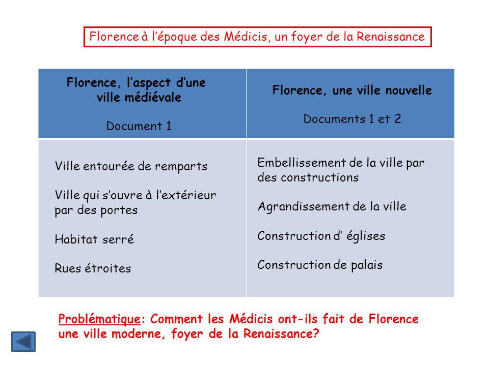 Florence, laspect dune ville médiévale Document 1 Florence, une ville nouvelle Documents 1 et 2 Ville entourée de remparts Ville qui souvre à lextérie
