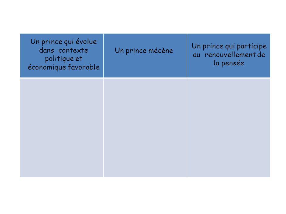 Un prince qui évolue dans contexte politique et économique favorable Un prince mécène Un prince qui participe au renouvellement de la pensée