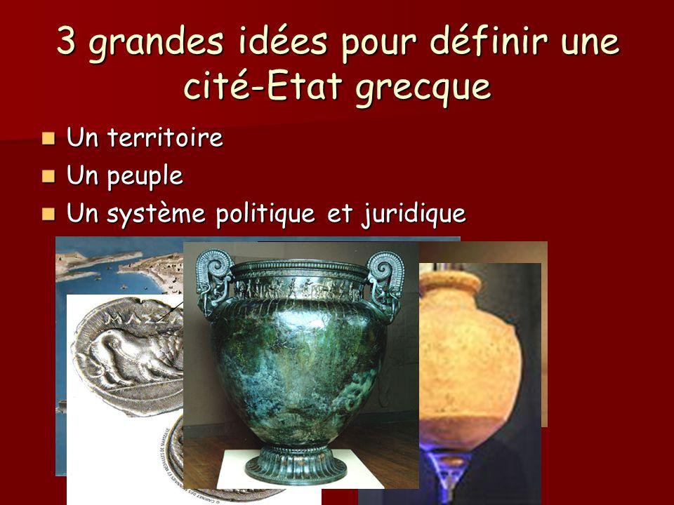 3 grandes idées pour définir une cité-Etat grecque Un territoire Un territoire Un peuple Un peuple Un système politique et juridique Un système politi