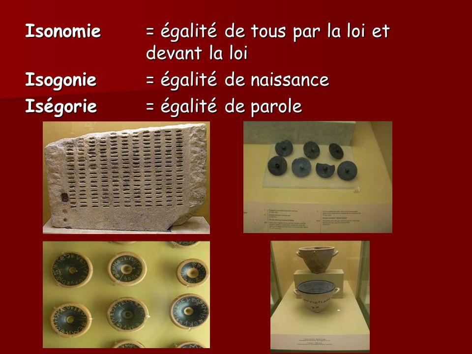 Isonomie = égalité de tous par la loi et devant la loi Isogonie = égalité de naissance Iségorie = égalité de parole