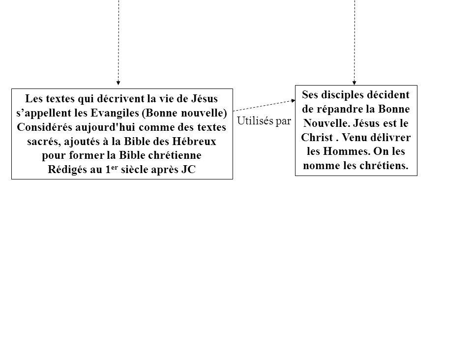 Les textes qui décrivent la vie de Jésus sappellent les Evangiles (Bonne nouvelle) Considérés aujourd hui comme des textes sacrés, ajoutés à la Bible des Hébreux pour former la Bible chrétienne Rédigés au 1 er siècle après JC Ses disciples décident de répandre la Bonne Nouvelle.