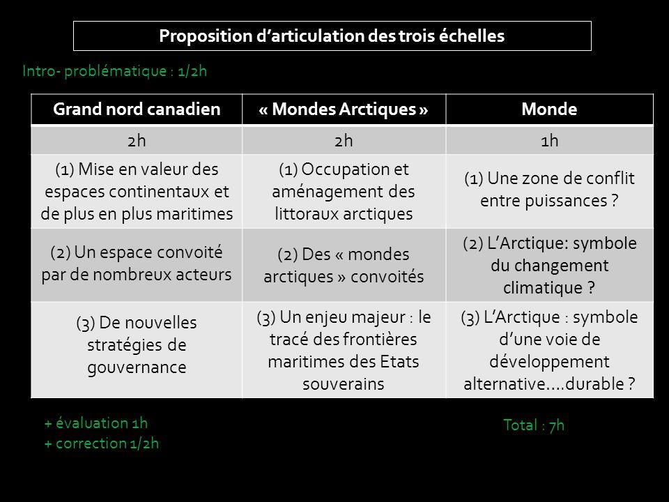 Proposition darticulation des trois échelles Grand nord canadien« Mondes Arctiques »Monde 2h 1h (1) Mise en valeur des espaces continentaux et de plus