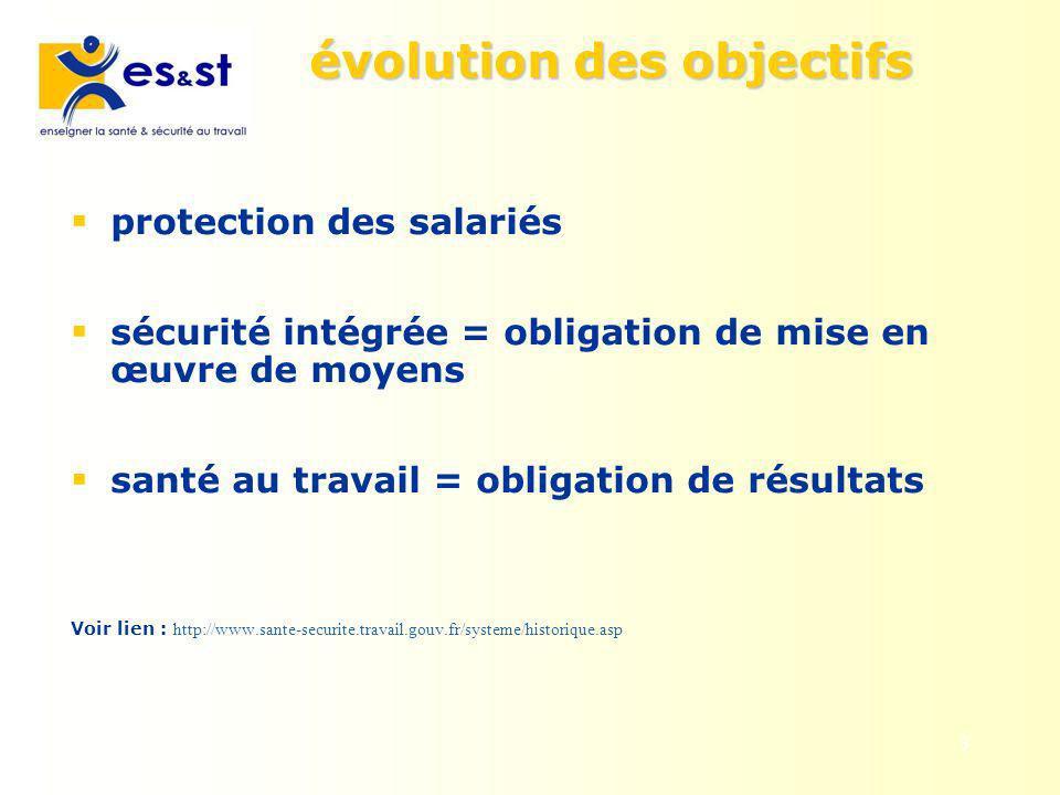 3 évolution des objectifs protection des salariés sécurité intégrée = obligation de mise en œuvre de moyens santé au travail = obligation de résultats