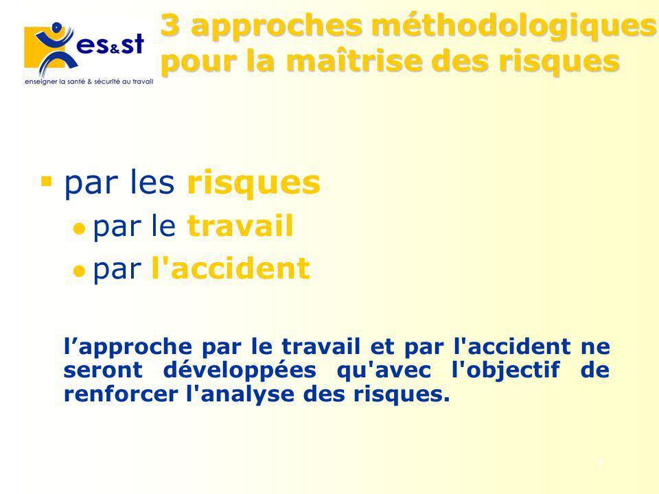 4 3 approches méthodologiques pour la maîtrise des risques par les risques par le travail par l'accident lapproche par le travail et par l'accident ne