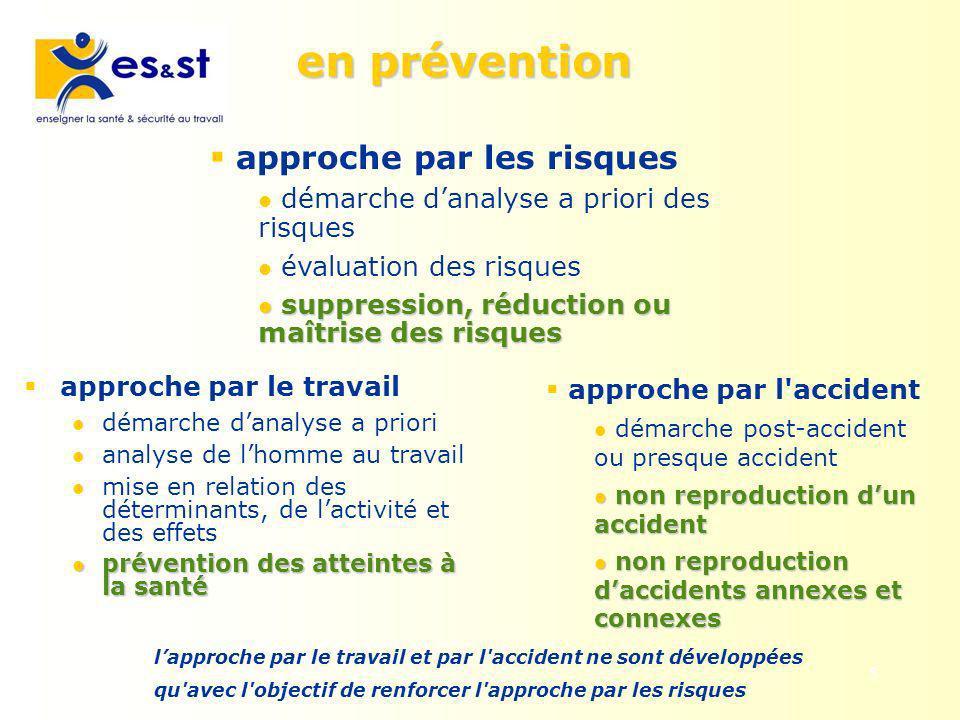 5 en prévention approche par le travail démarche danalyse a priori analyse de lhomme au travail mise en relation des déterminants, de lactivité et des