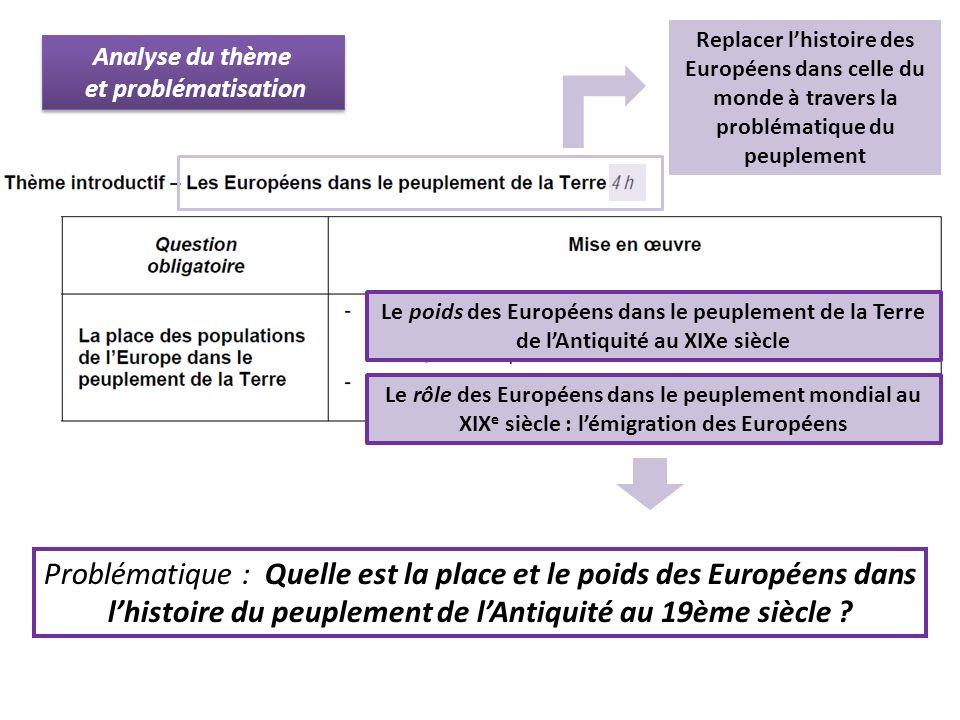 Replacer lhistoire des Européens dans celle du monde à travers la problématique du peuplement Le poids des Européens dans le peuplement de la Terre de