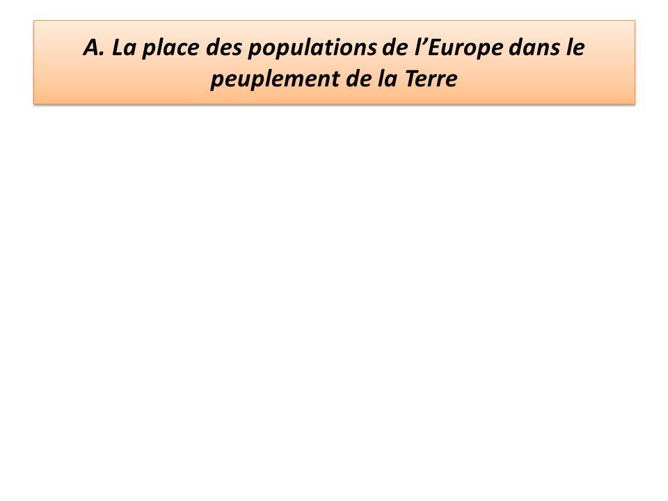 A. La place des populations de lEurope dans le peuplement de la Terre
