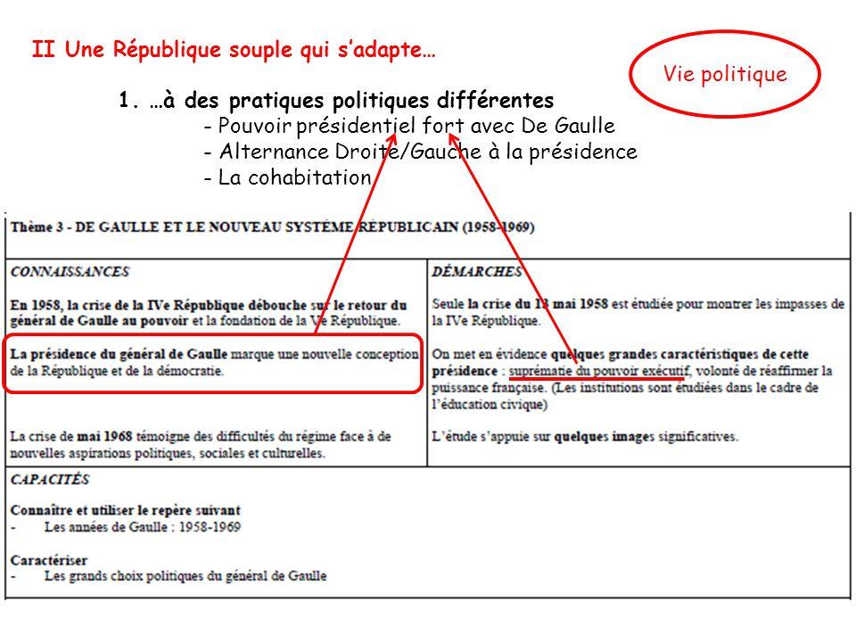 II Une République souple qui sadapte… 1. …à des pratiques politiques différentes - Pouvoir présidentiel fort avec De Gaulle - Alternance Droite/Gauche